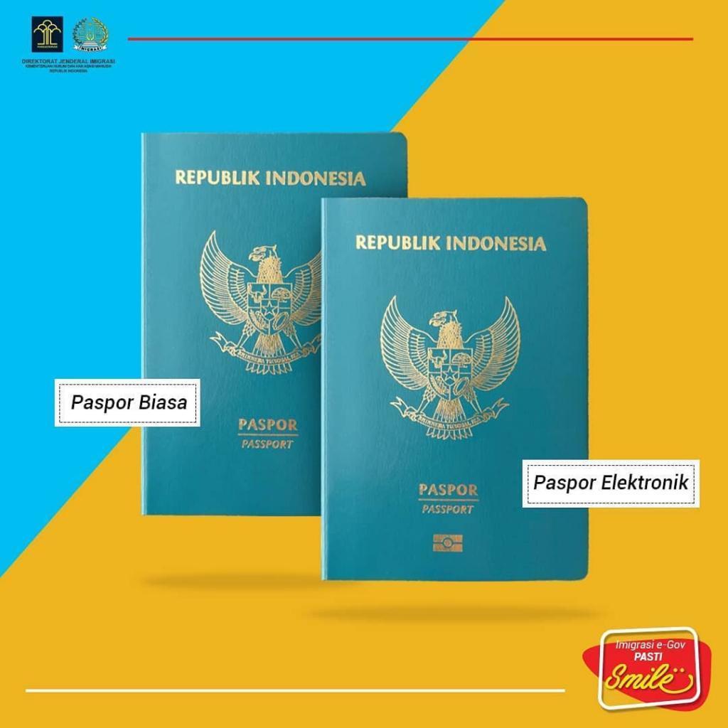 Biaya dan Persyaratan Pembuatan Paspor